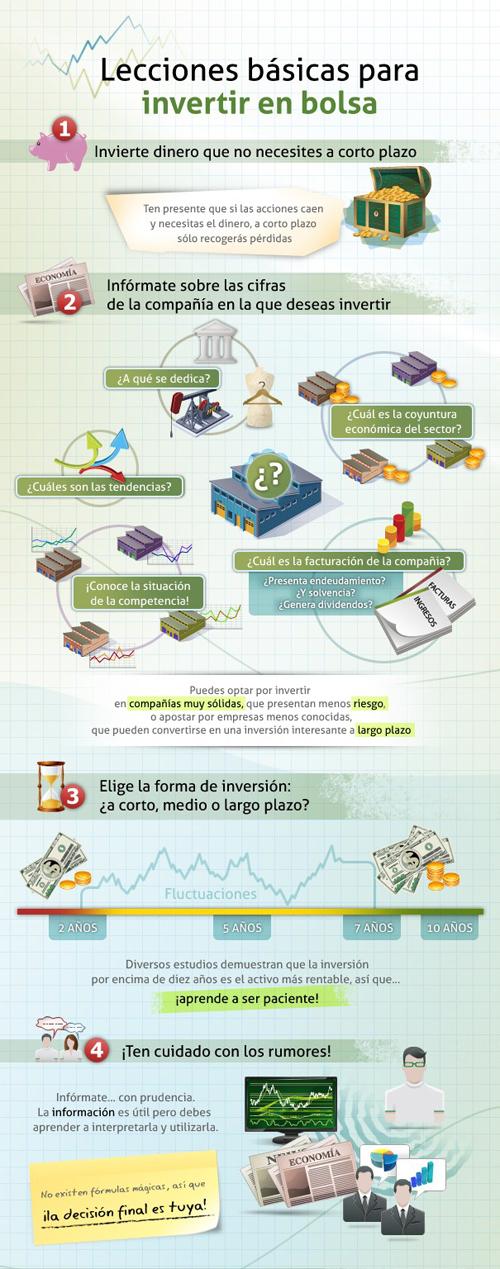 inversiones pequeñas en mexico