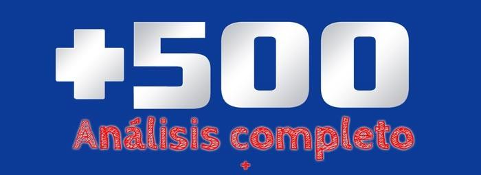 Plus500 | Análisis | Demo y bono de 25 euros de bienvenida