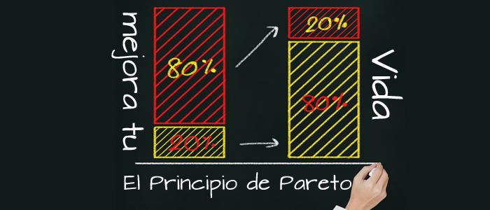 Principio de Pareto, el secreto de la prosperidad