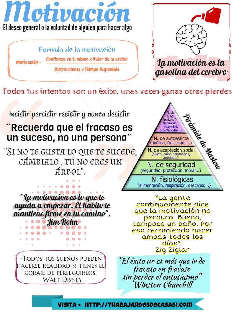 infografía de frases motivadoras