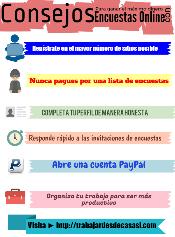 encuestas online infografía