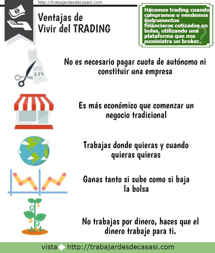 vivir del trading infografía
