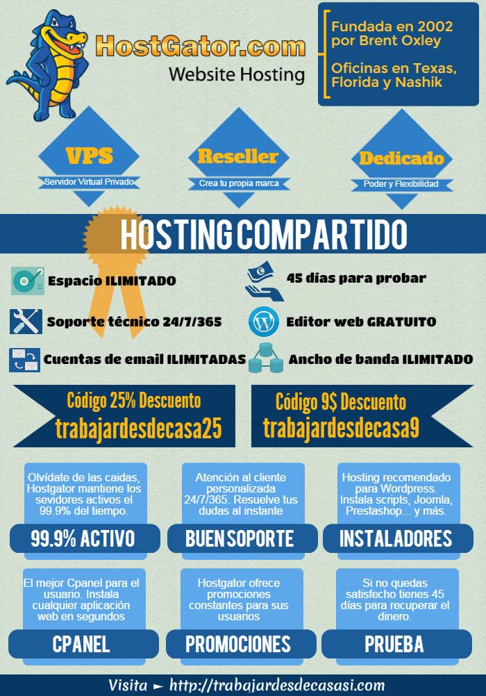 hostgator infografia