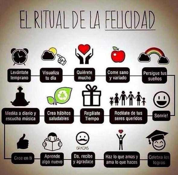como ser feliz, el ritual de la felicidad
